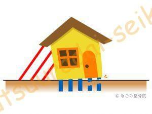 家の基礎工事